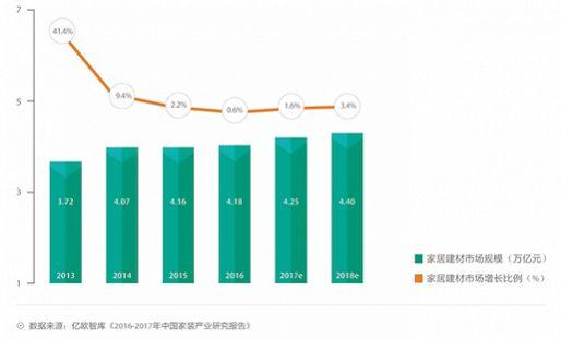 红星美凯龙与中国质量认证中心发布中国家居绿色环保竞争白皮书粉丝机